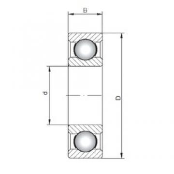 ISO 6036 deep groove ball bearings